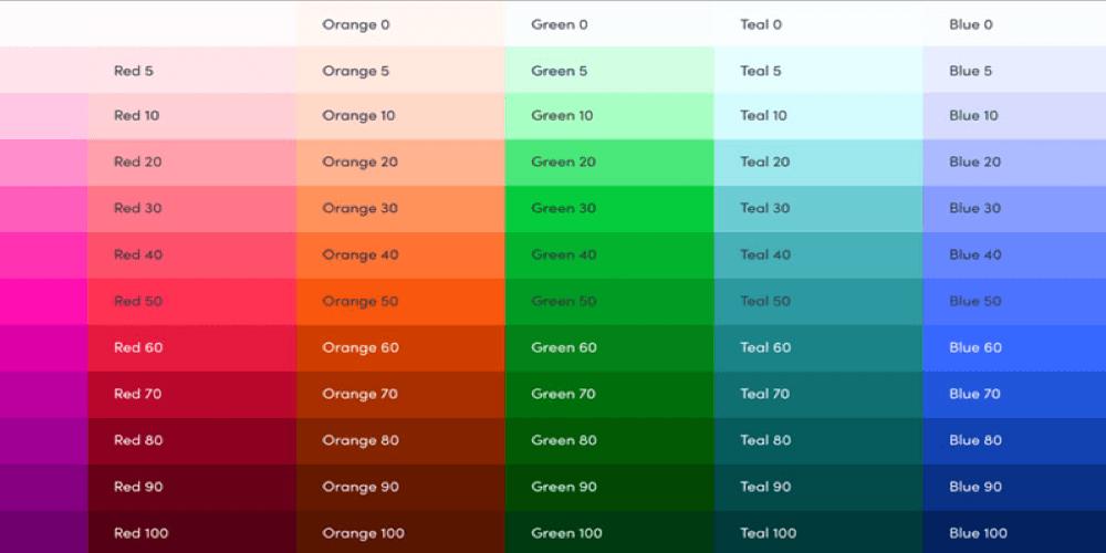 """""""美版滴滴""""Lyft打造便捷的UI色彩风格系统"""