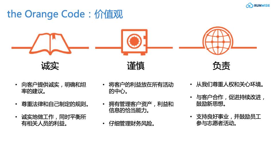 ING Orange code价值观图示