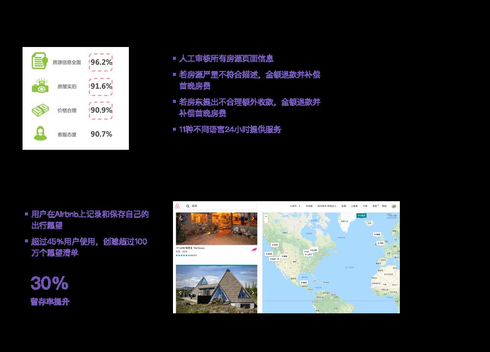增长黑客实践 :Airbnb如何应用 AARRR 策略成为全球最大民宿平台?
