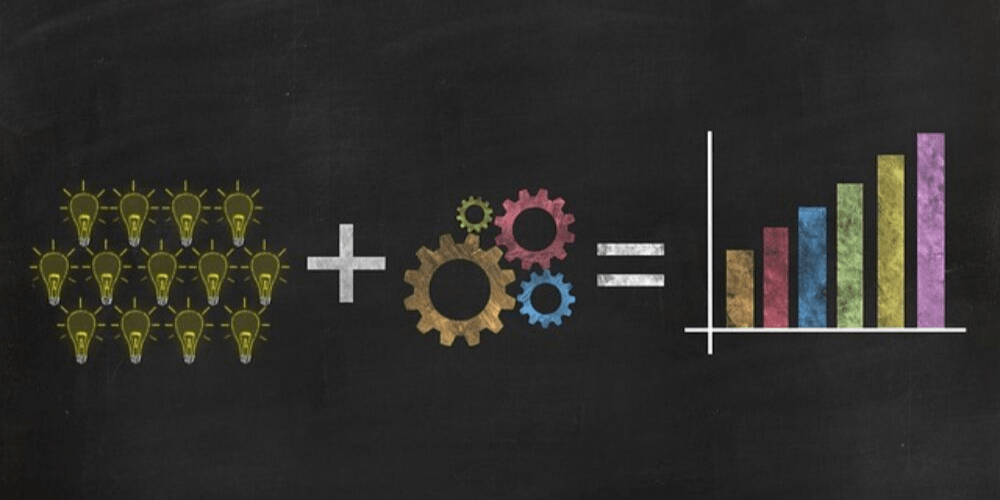 创新方案框架   如何将创新落到实处?你还缺一个模板:创新四象限