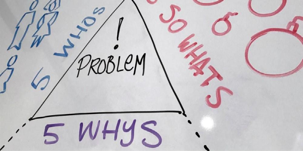 运营中的问题诊断 | 如何利用 定义问题 的三种思维模式,构建 可视化问题框架