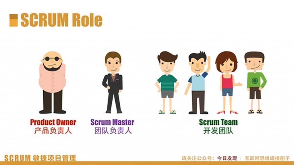 入门指南 | 敏捷团队的关键角色之一:Scrum Master(敏捷专家)