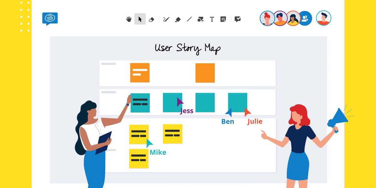 万字长文详解用户故事拆分流程和方法