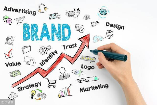 私域流量异军突起,品牌如何从零开始打造私域流量?