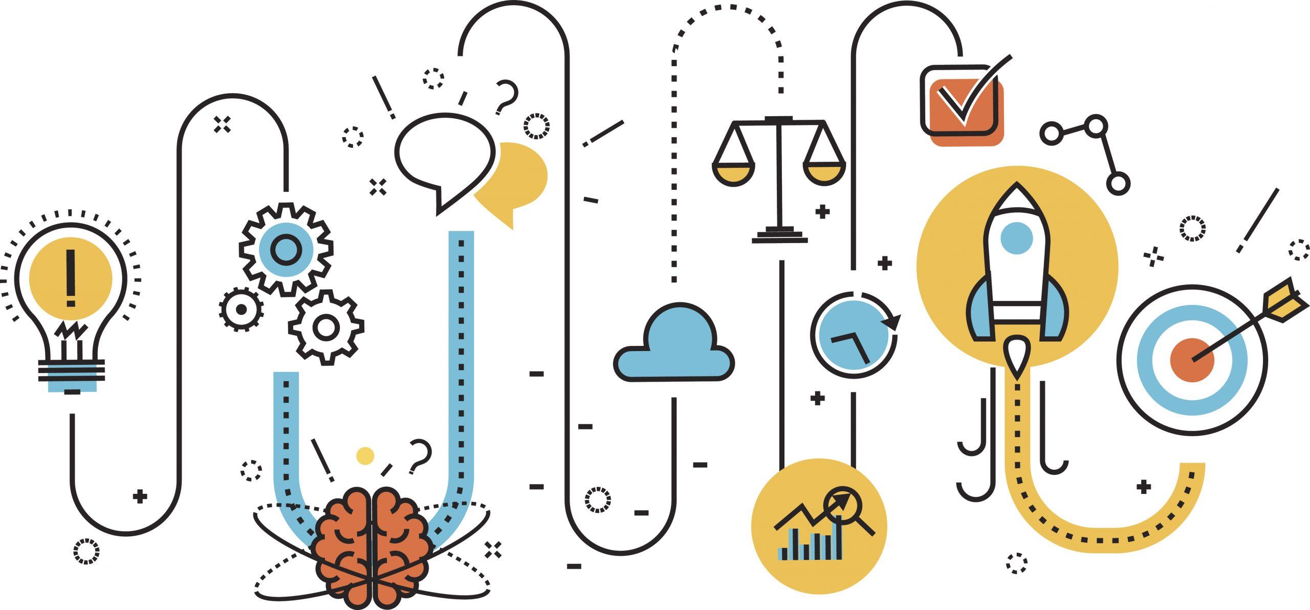 创新书评   应对不确定性须提升团队6大思维来创意解难