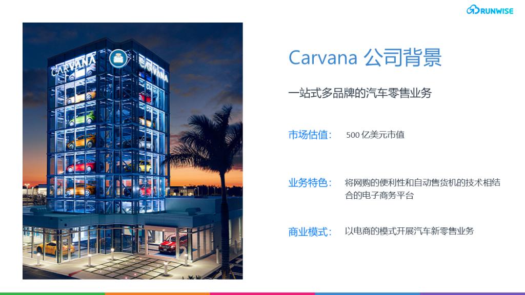Carvana汽车全渠道零售