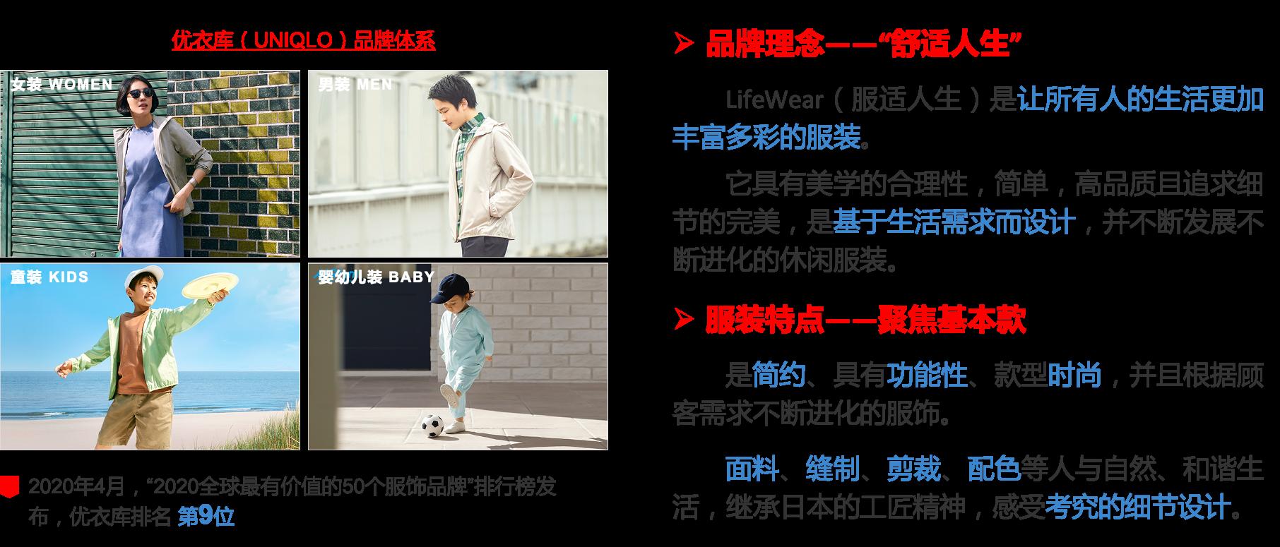 优衣库介绍