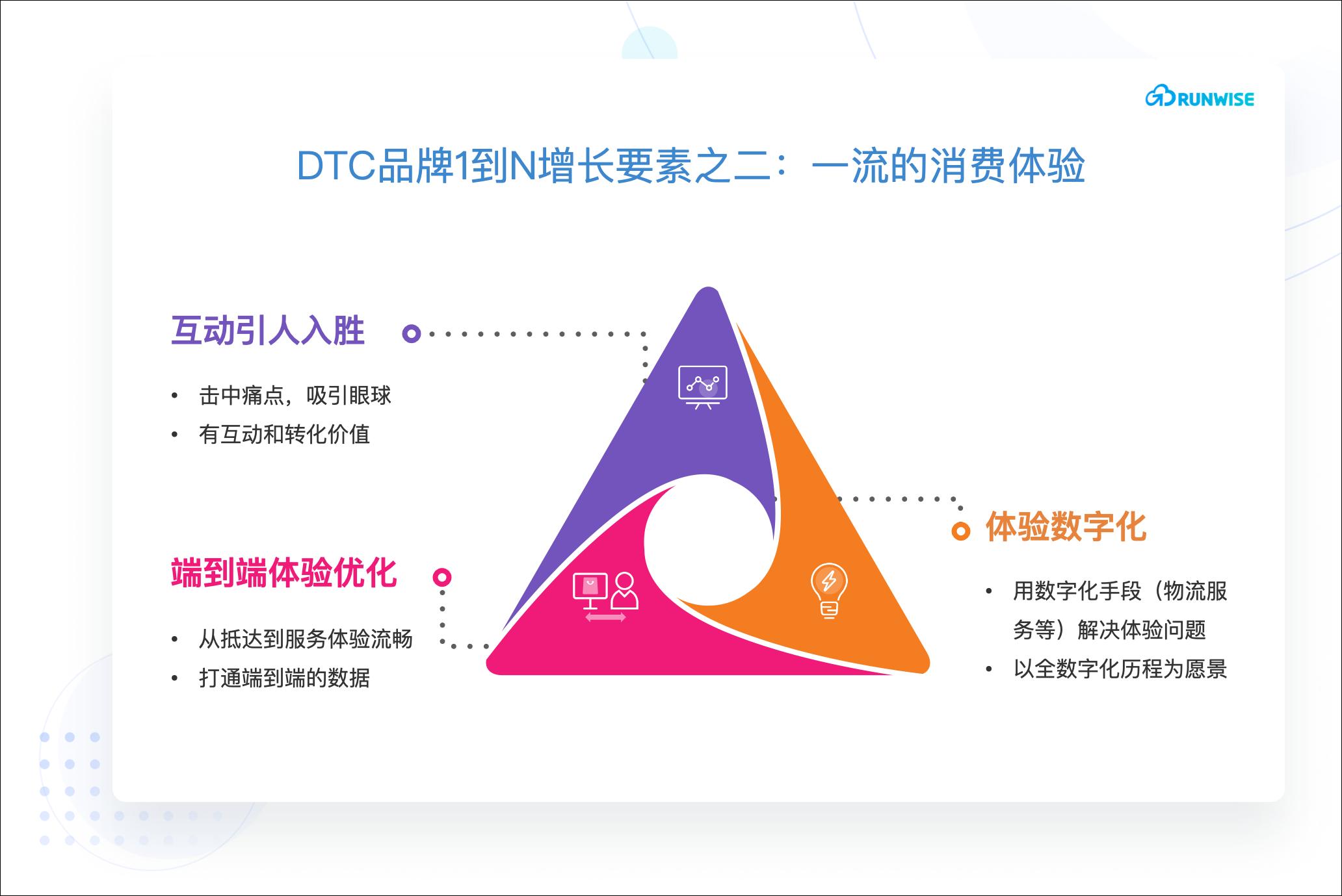 DTC品牌增长创新-一流的消费体验