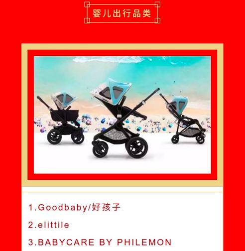 babycare增长