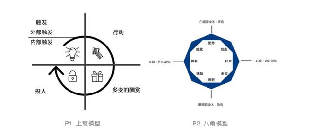 京东互动设计